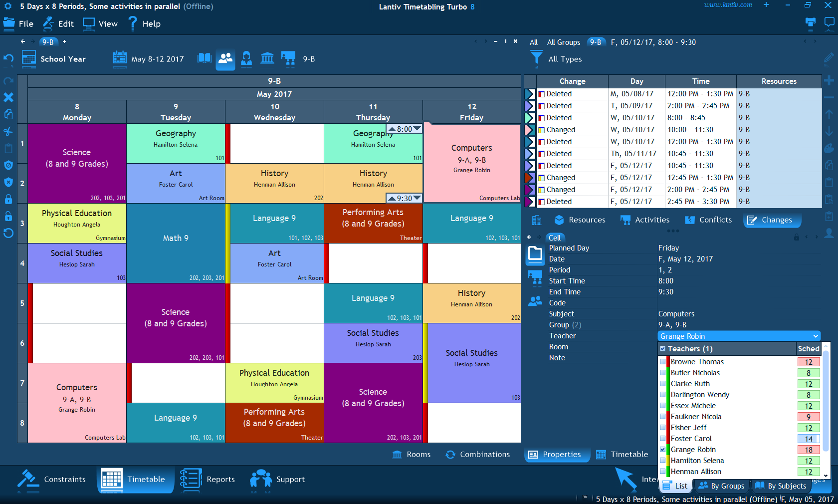 Screenshot of school timetable software. Finding a replacement teacher in the daily changes mode.